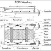 Фото лодки Фрегат M-370 F